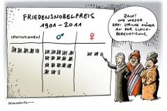 schwarwel-karikatur-friedensnobelpreis-frauen-auszeichnung-kampf-unterdrueckung
