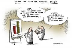 schwarwel-karikatur-bericht-einheit-deutschland