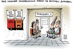 schwarwel-karikatur-steuer-finanzamt-steuerbelastung