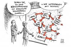 karikatur-schwarwel-prognose-boerse-leitzins