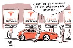 karikatur-schwarwel-tesla-elektroauto-e-mobilitaet