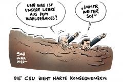 Nach Wahldebakel in Bayern: Söder hat CSU-Vorstand hinter sich