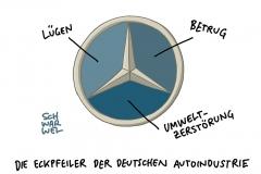 Daimler in der Abgasaffäre: Betrug nach dem Betrug