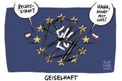 EU in Geiselhaft: Blockade des EU-Haushalts durch Polen und Ungarn