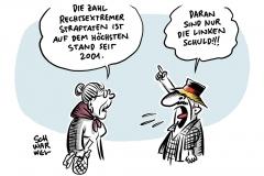 210504-rechtsextremismus-1000-karikatur-schwarwel