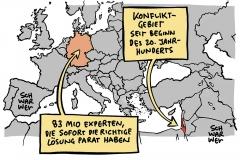 210514-experten-1000-karikatur-schwarwel