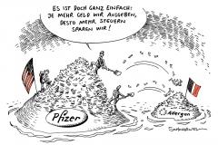 karikatur-schwarwel-pfizer-allergan-steuern